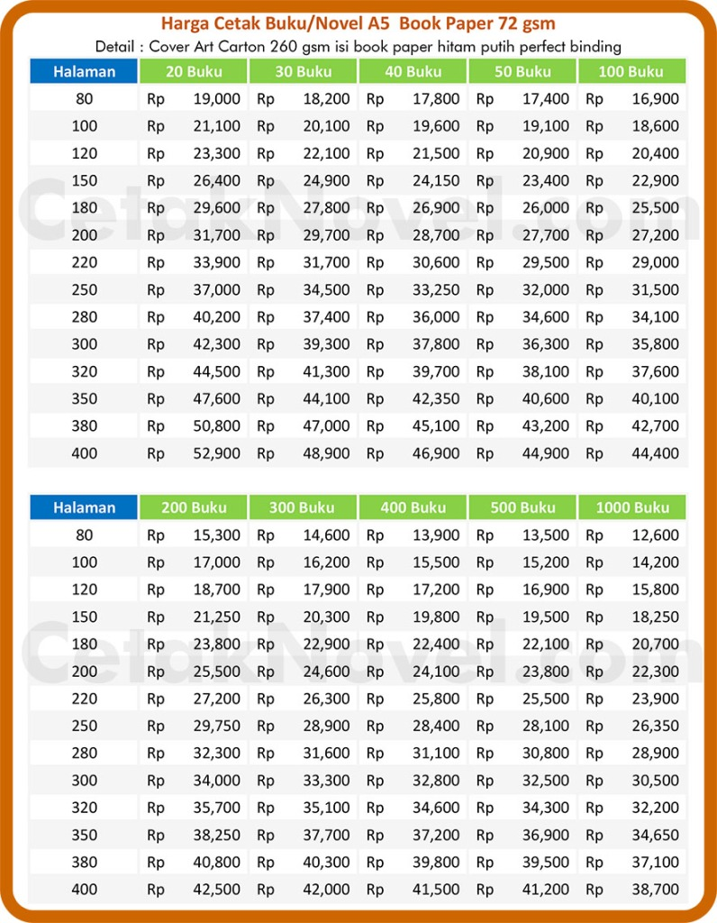 tabel harga cetak buku dan novel